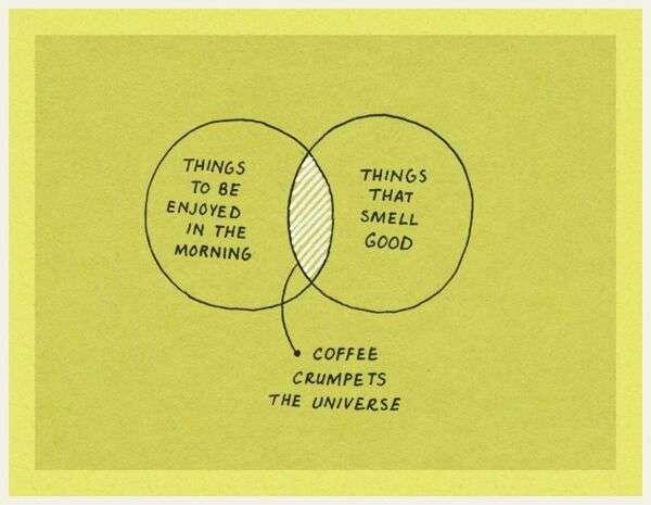 Funny humor morning